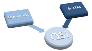QSi-JV-picture